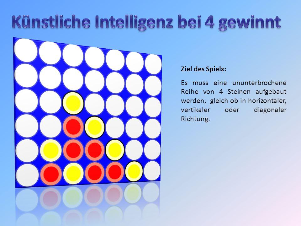 Ziel des Spiels: Es muss eine ununterbrochene Reihe von 4 Steinen aufgebaut werden, gleich ob in horizontaler, vertikaler oder diagonaler Richtung.