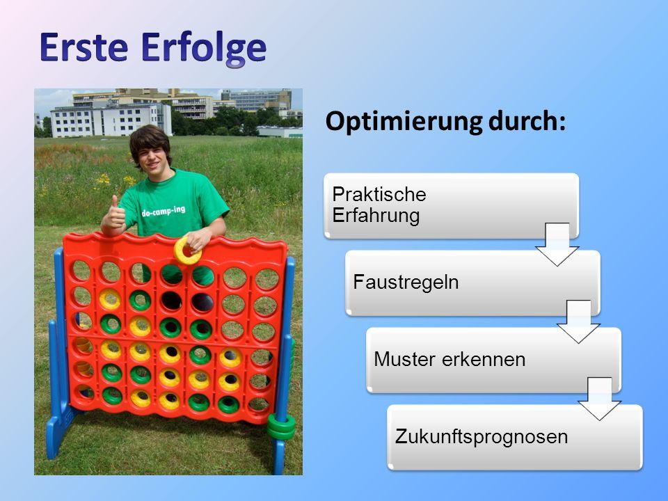 Optimierung durch: