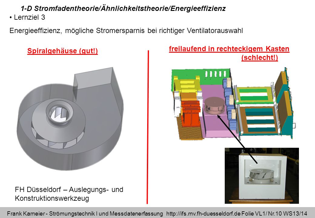 Frank Kameier - Strömungstechnik I und Messdatenerfassung http://ifs.mv.fh-duesseldorf.de Folie VL1/ Nr.10 WS13/14 Lernziel 3 Energieeffizienz, möglic