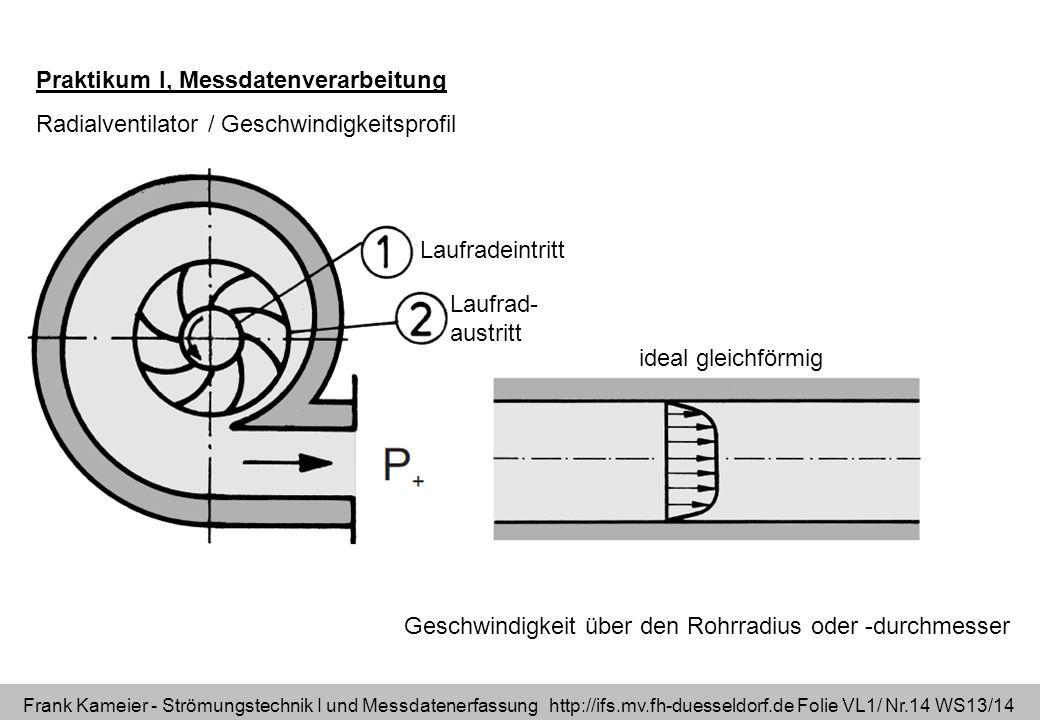 Frank Kameier - Strömungstechnik I und Messdatenerfassung http://ifs.mv.fh-duesseldorf.de Folie VL1/ Nr.14 WS13/14 Praktikum I, Messdatenverarbeitung