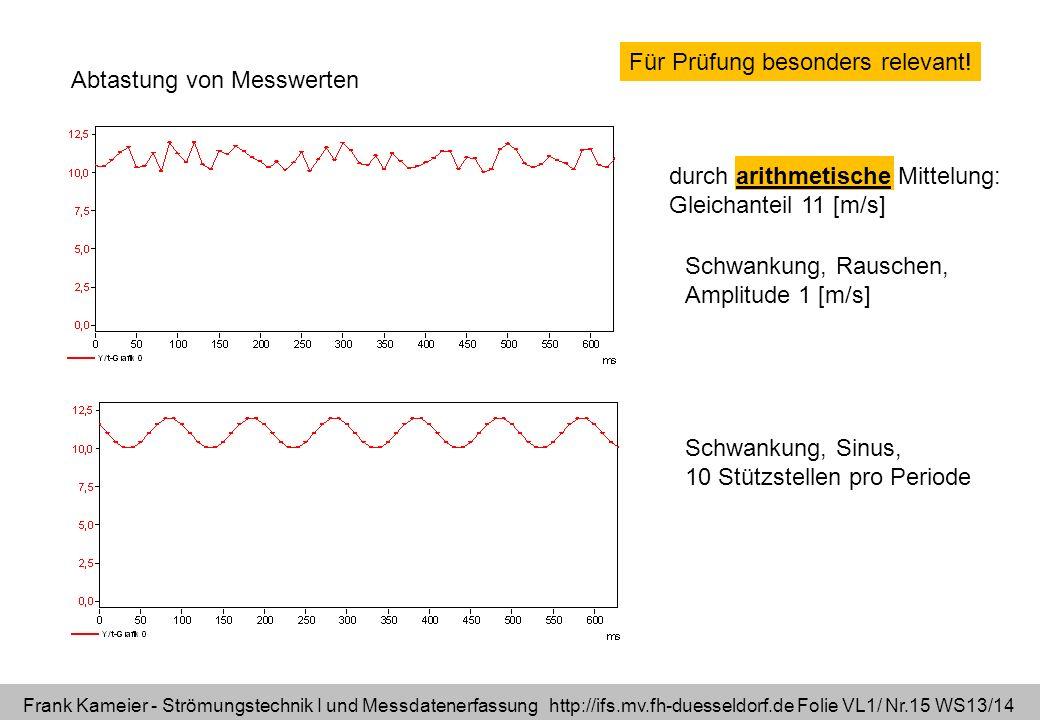 Frank Kameier - Strömungstechnik I und Messdatenerfassung http://ifs.mv.fh-duesseldorf.de Folie VL1/ Nr.15 WS13/14 Abtastung von Messwerten durch arit