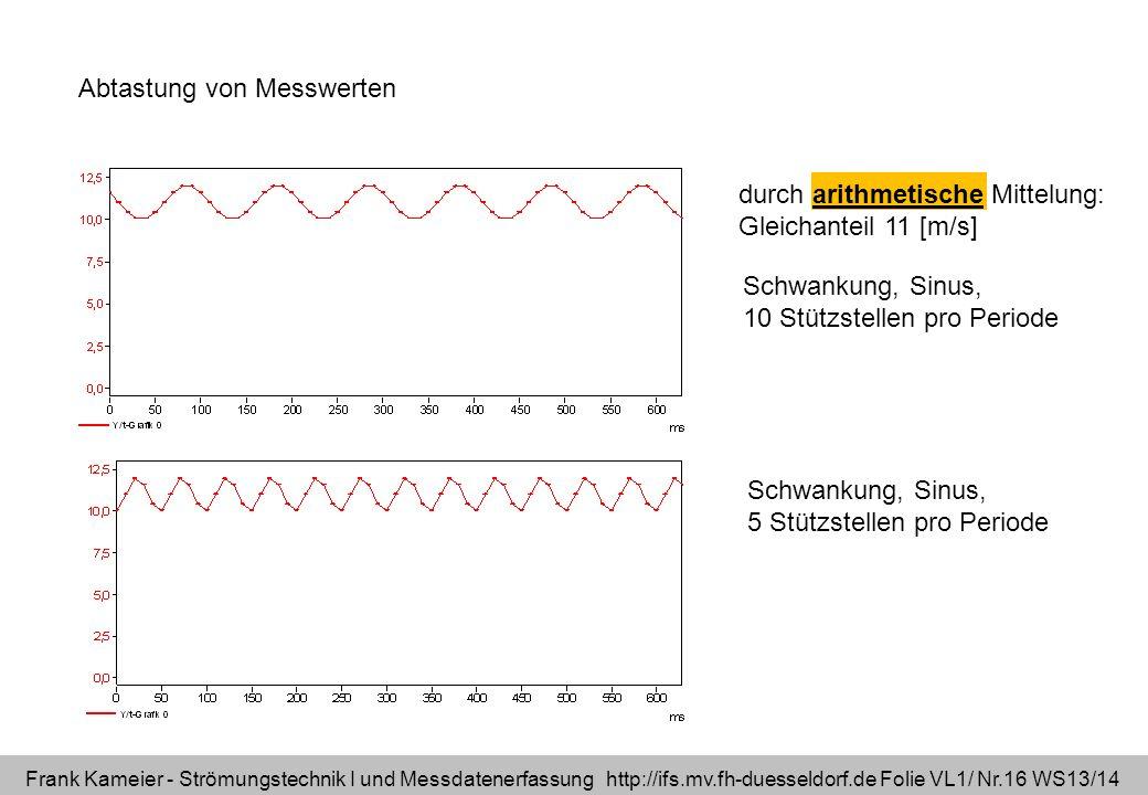 Frank Kameier - Strömungstechnik I und Messdatenerfassung http://ifs.mv.fh-duesseldorf.de Folie VL1/ Nr.16 WS13/14 Abtastung von Messwerten Schwankung