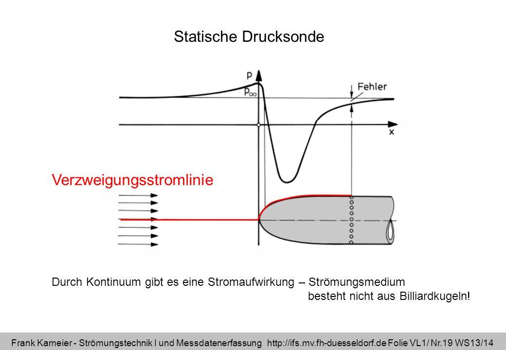 Frank Kameier - Strömungstechnik I und Messdatenerfassung http://ifs.mv.fh-duesseldorf.de Folie VL1/ Nr.19 WS13/14 Statische Drucksonde Verzweigungsst