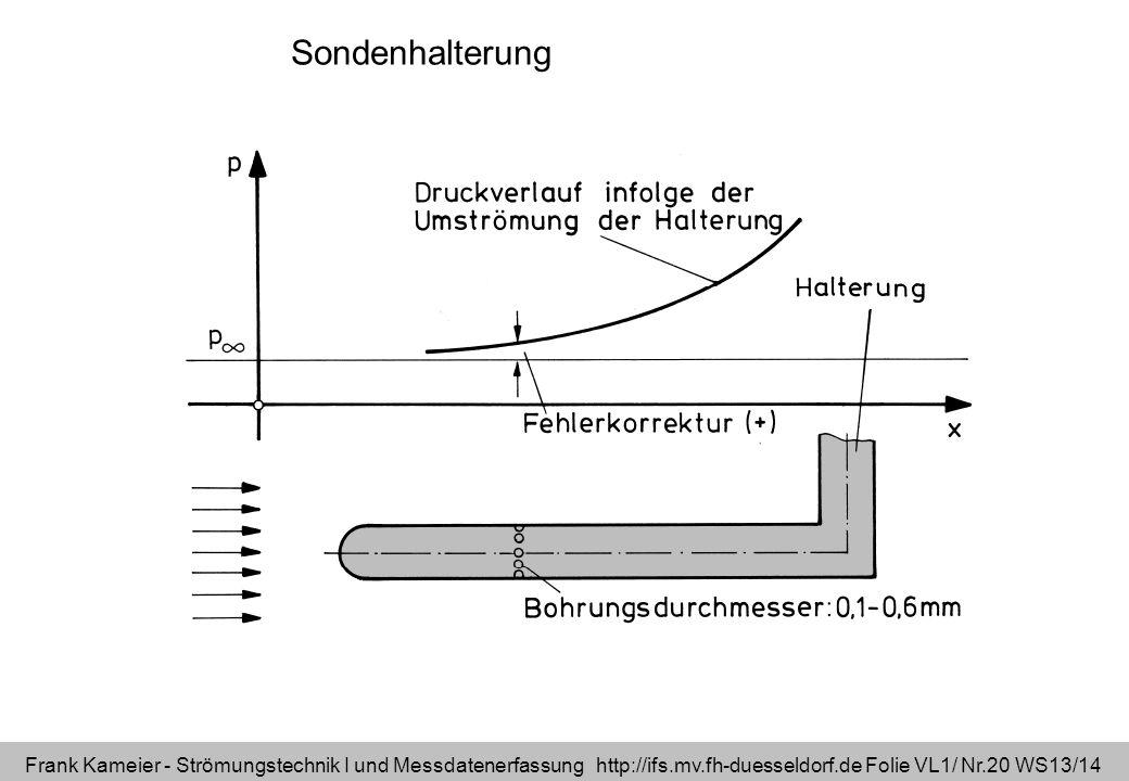 Frank Kameier - Strömungstechnik I und Messdatenerfassung http://ifs.mv.fh-duesseldorf.de Folie VL1/ Nr.20 WS13/14 Sondenhalterung