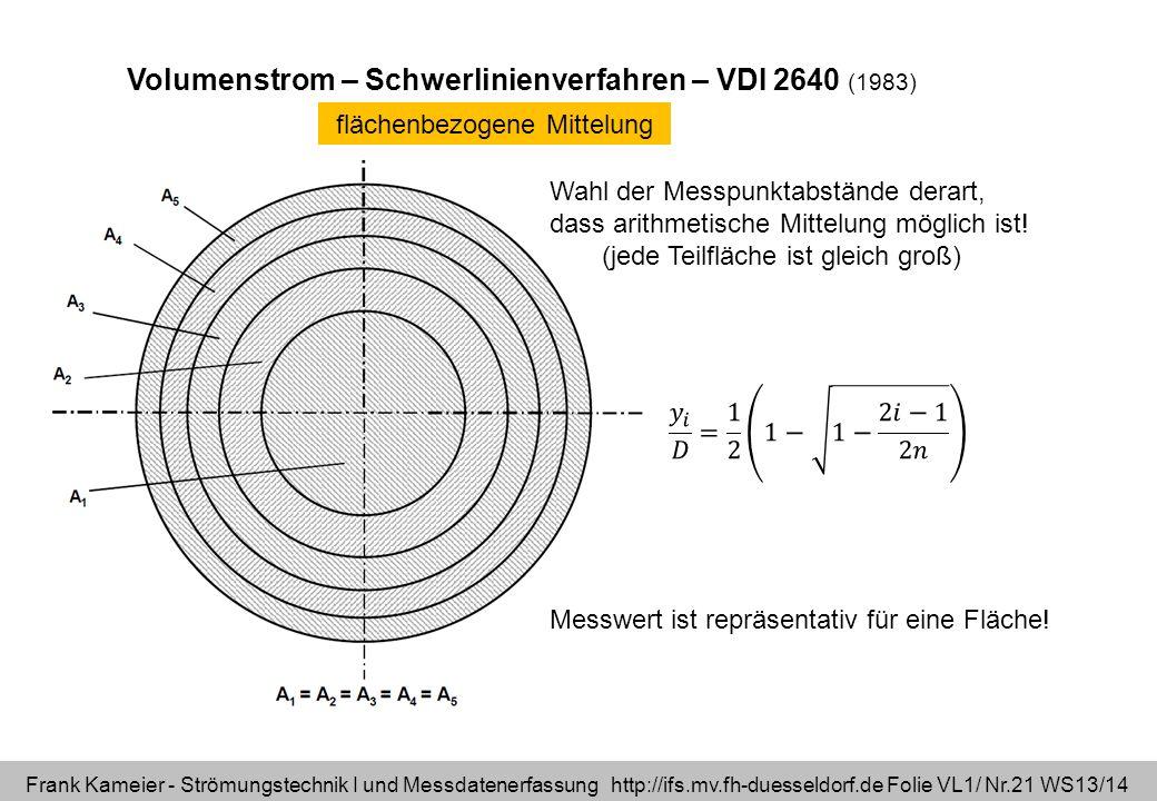 Frank Kameier - Strömungstechnik I und Messdatenerfassung http://ifs.mv.fh-duesseldorf.de Folie VL1/ Nr.21 WS13/14 Volumenstrom – Schwerlinienverfahre