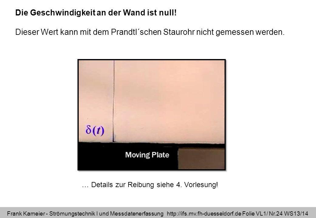 Frank Kameier - Strömungstechnik I und Messdatenerfassung http://ifs.mv.fh-duesseldorf.de Folie VL1/ Nr.24 WS13/14 Die Geschwindigkeit an der Wand ist