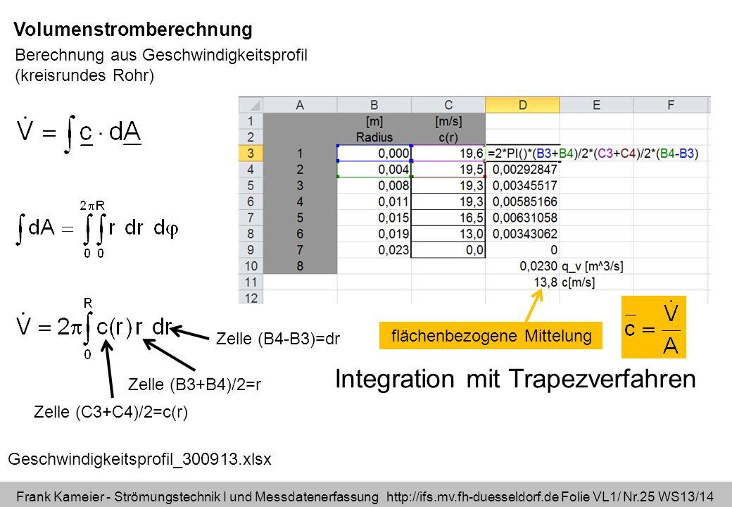 Frank Kameier - Strömungstechnik I und Messdatenerfassung http://ifs.mv.fh-duesseldorf.de Folie VL1/ Nr.25 WS13/14 Geschwindigkeitsprofil_300913.xlsx
