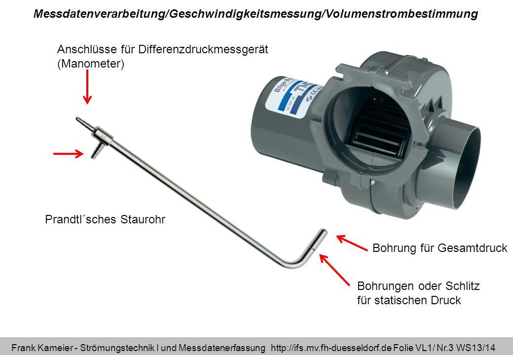 Frank Kameier - Strömungstechnik I und Messdatenerfassung http://ifs.mv.fh-duesseldorf.de Folie VL1/ Nr.4 WS13/14 Geschwindigkeitsverteilung = Profil Messdatenverarbeitung/Geschwindigkeitsmessung/Volumenstrombestimmung