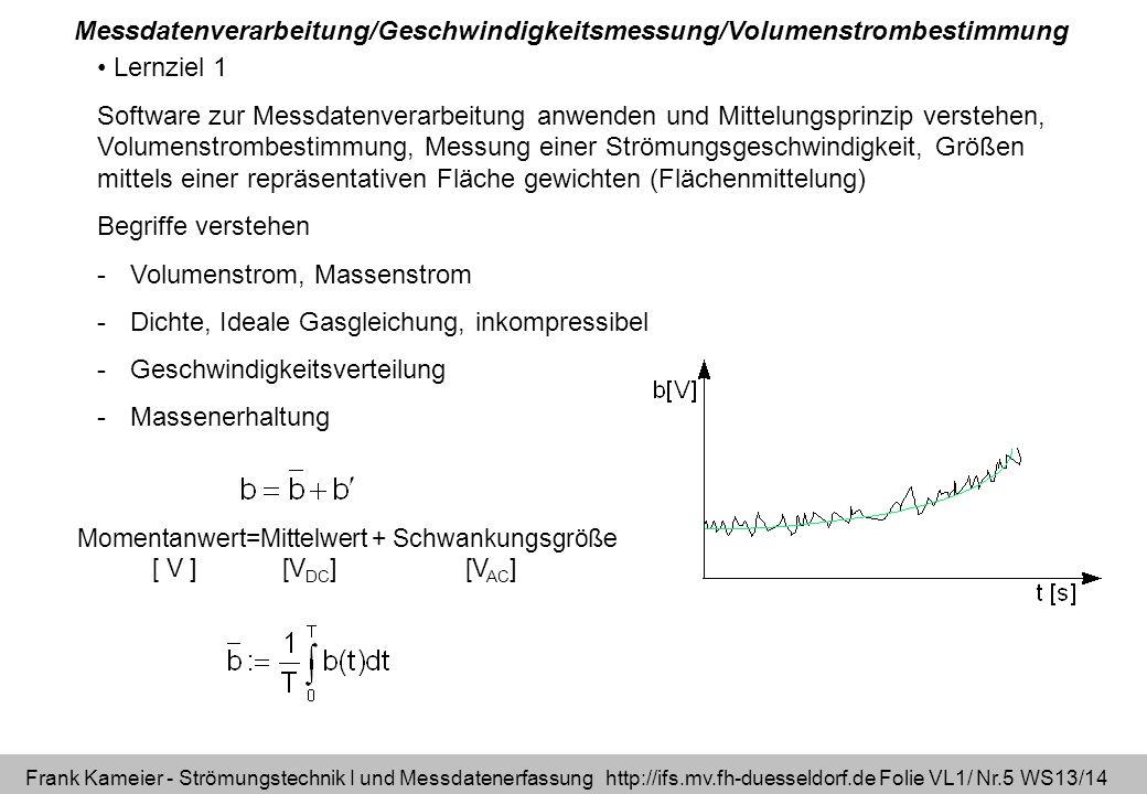 Frank Kameier - Strömungstechnik I und Messdatenerfassung http://ifs.mv.fh-duesseldorf.de Folie VL1/ Nr.16 WS13/14 Abtastung von Messwerten Schwankung, Sinus, 10 Stützstellen pro Periode Schwankung, Sinus, 5 Stützstellen pro Periode durch arithmetische Mittelung: Gleichanteil 11 [m/s]