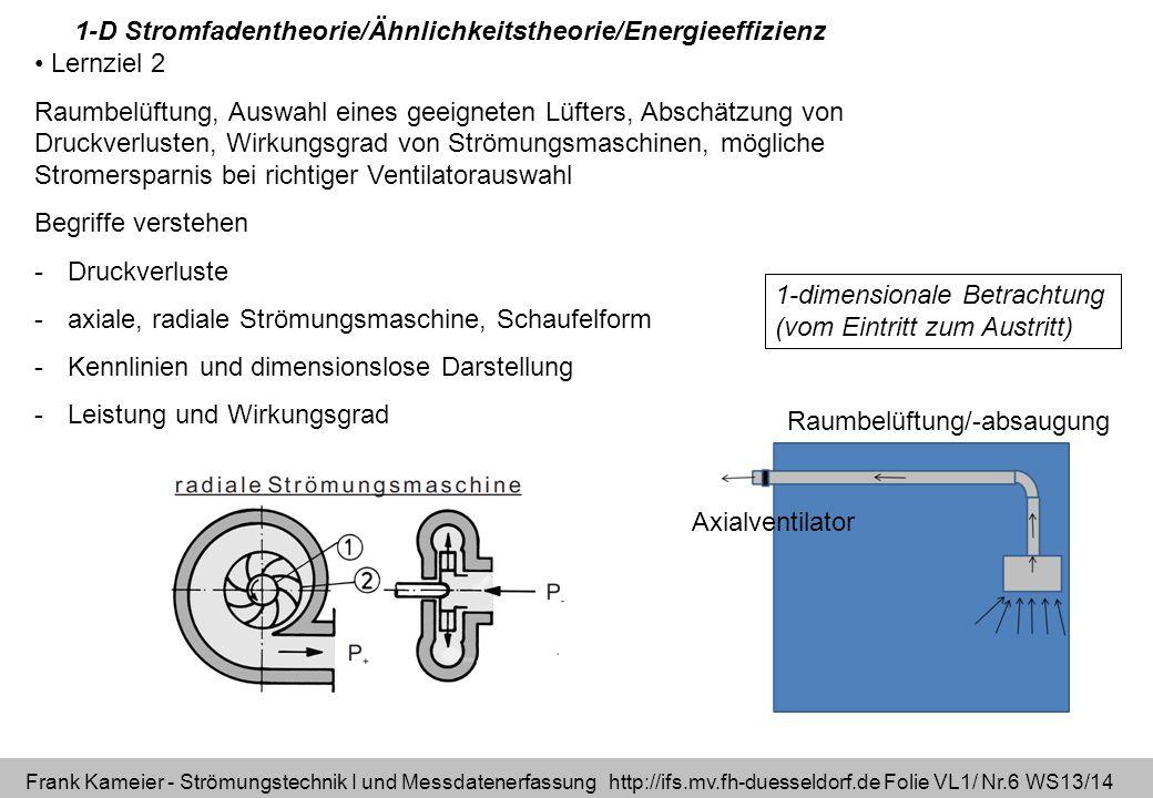 Frank Kameier - Strömungstechnik I und Messdatenerfassung http://ifs.mv.fh-duesseldorf.de Folie VL1/ Nr.7 WS13/14 Lernziel 3 Energieeffizienz, mögliche Stromersparnis bei richtiger Ventilatorauswahl Begriffe verstehen -Vorwärts und rückwärts gekrümmte Schaufel -Ventilatorkennlinien, Leistung, Wirkungsgrad 1-D Stromfadentheorie/Ähnlichkeitstheorie/Energieeffizienz http://en.wikipedia.org/wiki/Centrifugal_fan rückwärts gekrümmte Schaufel=energieeffizent vorwärt gekrümmte Schaufel Tischgebläse aus Praktikum Drehrichtung beachten!