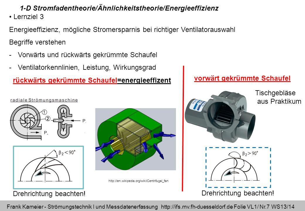 Frank Kameier - Strömungstechnik I und Messdatenerfassung http://ifs.mv.fh-duesseldorf.de Folie VL1/ Nr.8 WS13/14 Lernziel 3 Energieeffizienz, mögliche Stromersparnis bei richtiger Ventilatorauswahl 1-D Stromfadentheorie/Ähnlichkeitstheorie/Energieeffizienz Spiralgehäuse (gut!) freilaufend in rechteckigem Kasten (schlecht!) FH Düsseldorf – Auslegungs- und Konstruktionswerkzeug