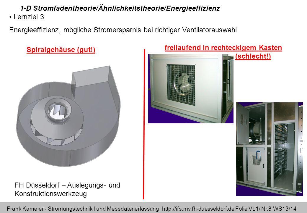 Frank Kameier - Strömungstechnik I und Messdatenerfassung http://ifs.mv.fh-duesseldorf.de Folie VL1/ Nr.9 WS13/14 Lernziel 3 Energieeffizienz, mögliche Stromersparnis bei richtiger Ventilatorauswahl 1-D Stromfadentheorie/Ähnlichkeitstheorie/Energieeffizienz Spiralgehäuse (gut!) freilaufend in rechteckigem Kasten (schlecht!) FH Düsseldorf – Auslegungs- und Konstruktionswerkzeug Energieversorgungsblock (bei ICE unterm Zug)