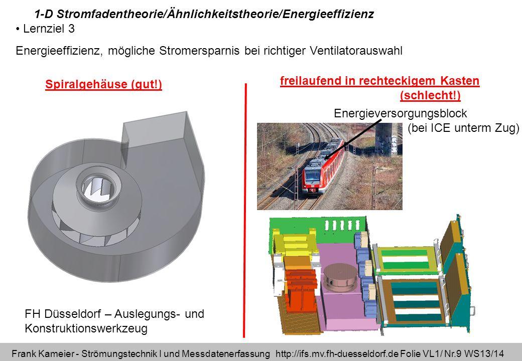 Frank Kameier - Strömungstechnik I und Messdatenerfassung http://ifs.mv.fh-duesseldorf.de Folie VL1/ Nr.10 WS13/14 Lernziel 3 Energieeffizienz, mögliche Stromersparnis bei richtiger Ventilatorauswahl 1-D Stromfadentheorie/Ähnlichkeitstheorie/Energieeffizienz Spiralgehäuse (gut!) freilaufend in rechteckigem Kasten (schlecht!) FH Düsseldorf – Auslegungs- und Konstruktionswerkzeug