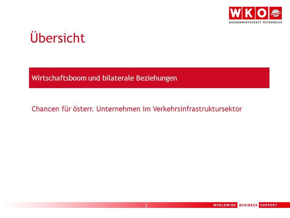 2 Chancen für österr. Unternehmen im Verkehrsinfrastruktursektor Wirtschaftsboom und bilaterale Beziehungen Übersicht