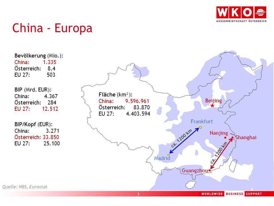 3 China - Europa Fläche (km²): China: 9.596.961 Österreich: 83.870 EU 27:4.403.594 Bevölkerung (Mio.): China: 1.335 Österreich: 8,4 EU 27: 503 BIP (Mr