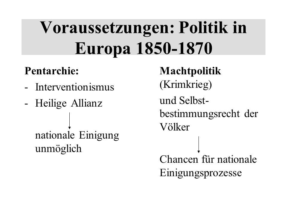 Voraussetzungen: Politik in Europa 1850-1870 Pentarchie: -Interventionismus -Heilige Allianz nationale Einigung unmöglich Machtpolitik (Krimkrieg) und Selbst- bestimmungsrecht der Völker Chancen für nationale Einigungsprozesse