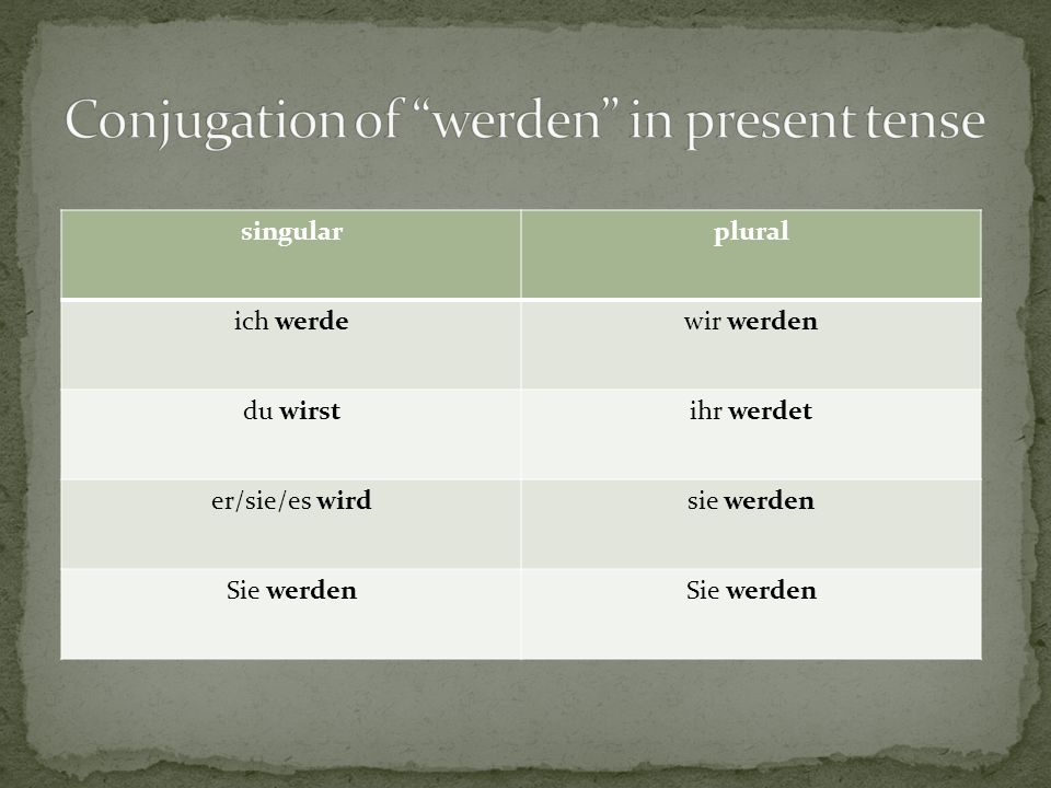 werden is also used to indicate passive voice In passive voice, the subject need not be mentioned.