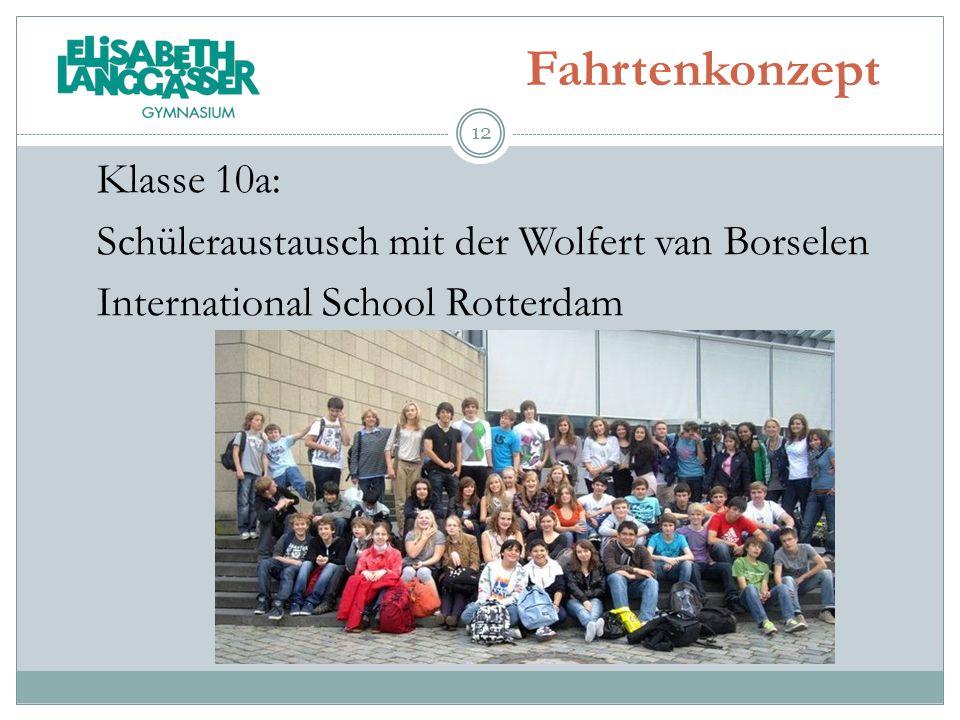 Fahrtenkonzept Klasse 10a: Schüleraustausch mit der Wolfert van Borselen International School Rotterdam 12