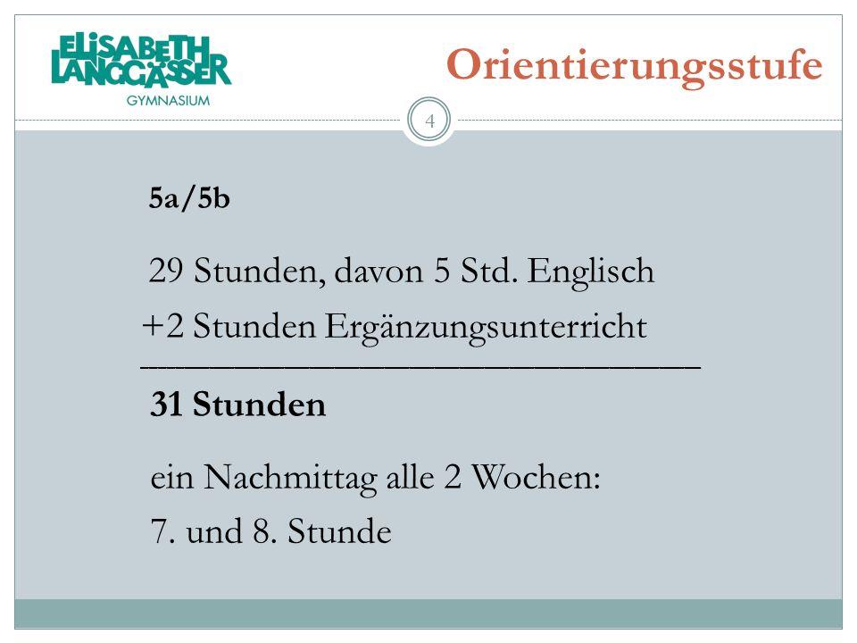 Oberstufe Abschluss: Qualifizierendes Zertifikat CertiLingua: nur an 10 Schulen in Rheinland-Pfalz zertifizierte Auszeichnung besonderes (internationales) Anforderungsprofil 15