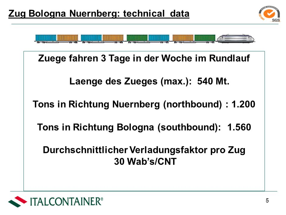4 Bologna Nuernberg : Italcontainer hat die neue Zugverbindung Bologna-Nuernberg geplant (Anfang am 20.