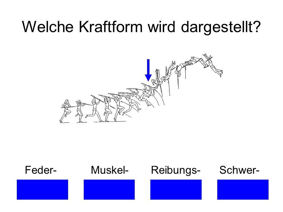 Welche Kraftform wird dargestellt? Feder- Muskel- Reibungs- Schwer-