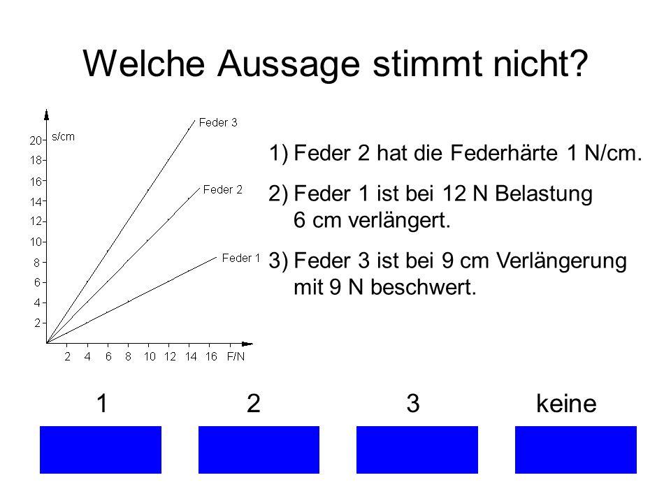 Welche Aussage stimmt nicht? 1 2 3 keine 1)Feder 2 hat die Federhärte 1 N/cm. 2)Feder 1 ist bei 12 N Belastung 6 cm verlängert. 3)Feder 3 ist bei 9 cm