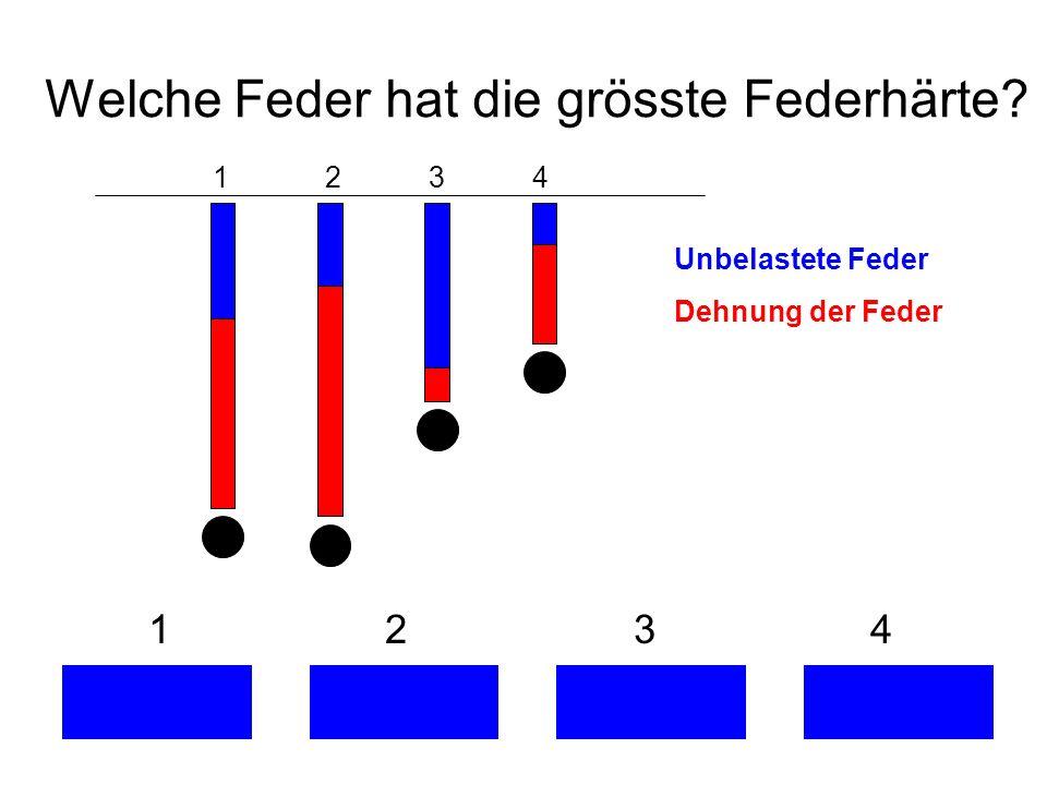 Welche Feder hat die grösste Federhärte? 1 2 3 4 Unbelastete Feder Dehnung der Feder