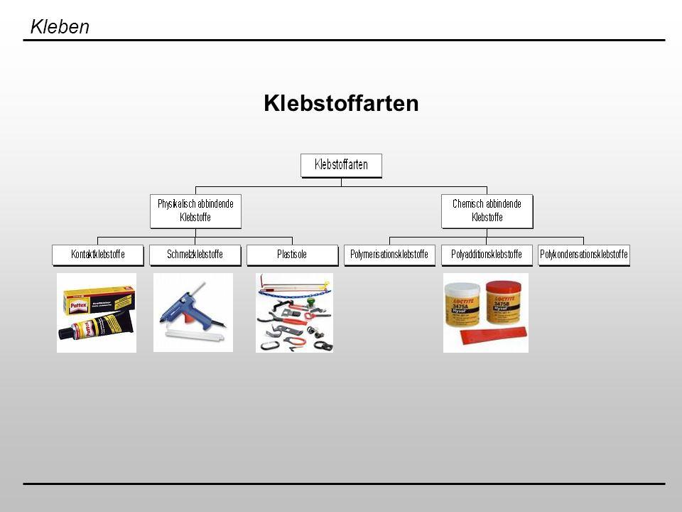 Kleben von T.Osipova, W.Karawaew, M.Schütz, P.Burde Gestaltung von Winkelverbindungen unzweckmäßigzweckmäßig