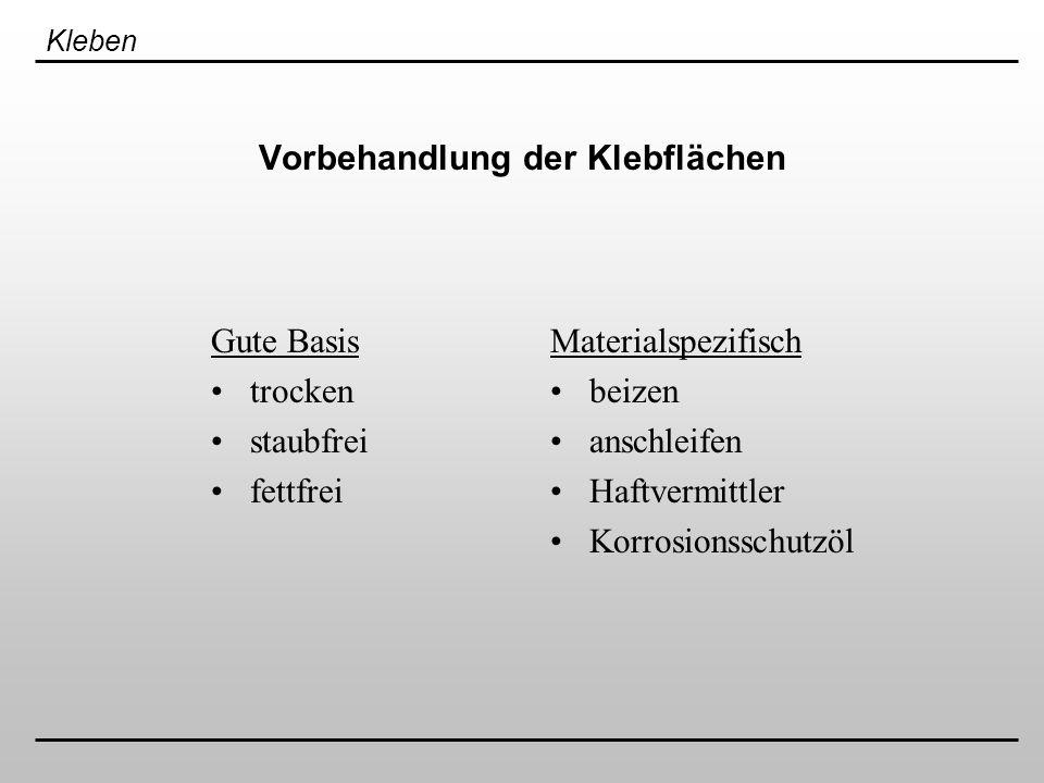 Kleben von T.Osipova, W.Karawaew, M.Schütz, P.Burde Beanspruchung der Klebeverbindung Zug/Druck-Scher- Schäl- Beanspruchung
