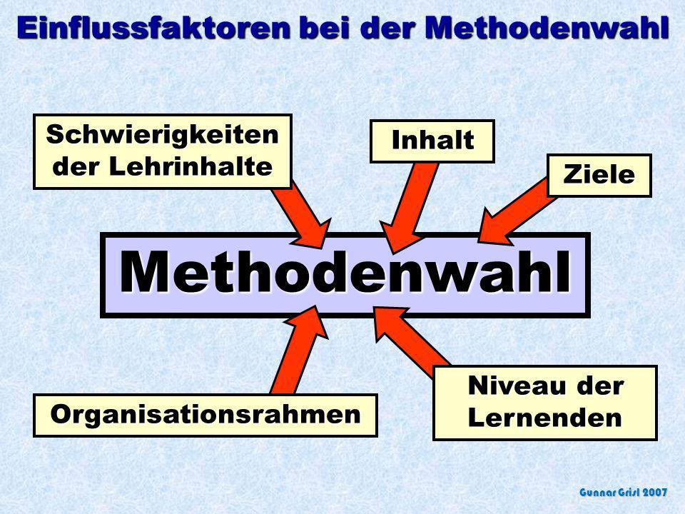 Methodenwahl Einflussfaktoren bei der Methodenwahl Ziele Inhalt Schwierigkeiten der Lehrinhalte Organisationsrahmen Niveau der Lernenden Gunnar Grisl 2007