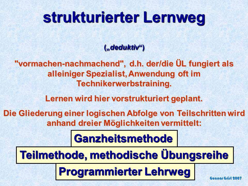 strukturierter Lernweg (deduktiv) vormachen-nachmachend , d.h.