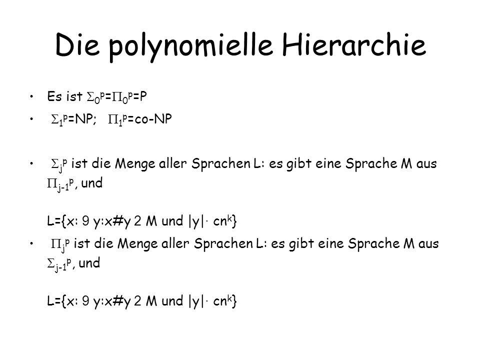 Die polynomielle Hierarchie Es ist 0 p = 0 p =P 1 p =NP; 1 p =co-NP j p ist die Menge aller Sprachen L: es gibt eine Sprache M aus j-1 p, und L={x: 9 y:x#y 2 M und |y| · cn k }