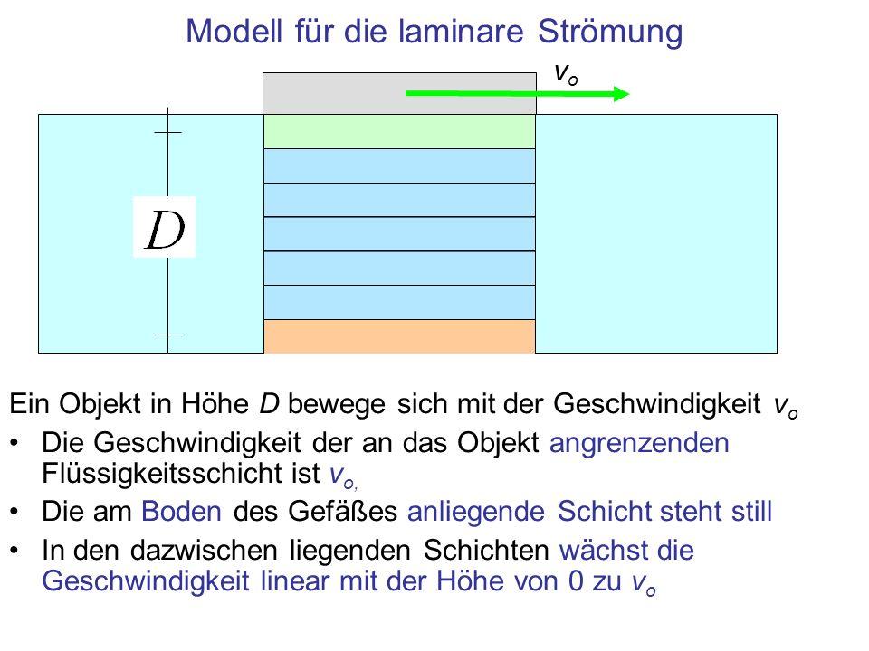 Modell für die laminare Strömung Ein Objekt in Höhe D bewege sich mit der Geschwindigkeit v o Die Geschwindigkeit der an das Objekt angrenzenden Flüss
