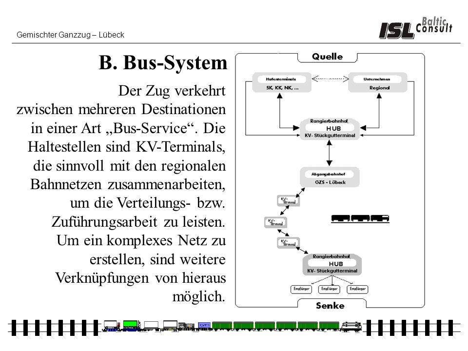 Gemischter Ganzzug – Lübeck Der Zug verkehrt zwischen mehreren Destinationen in einer Art Bus-Service. Die Haltestellen sind KV-Terminals, die sinnvol