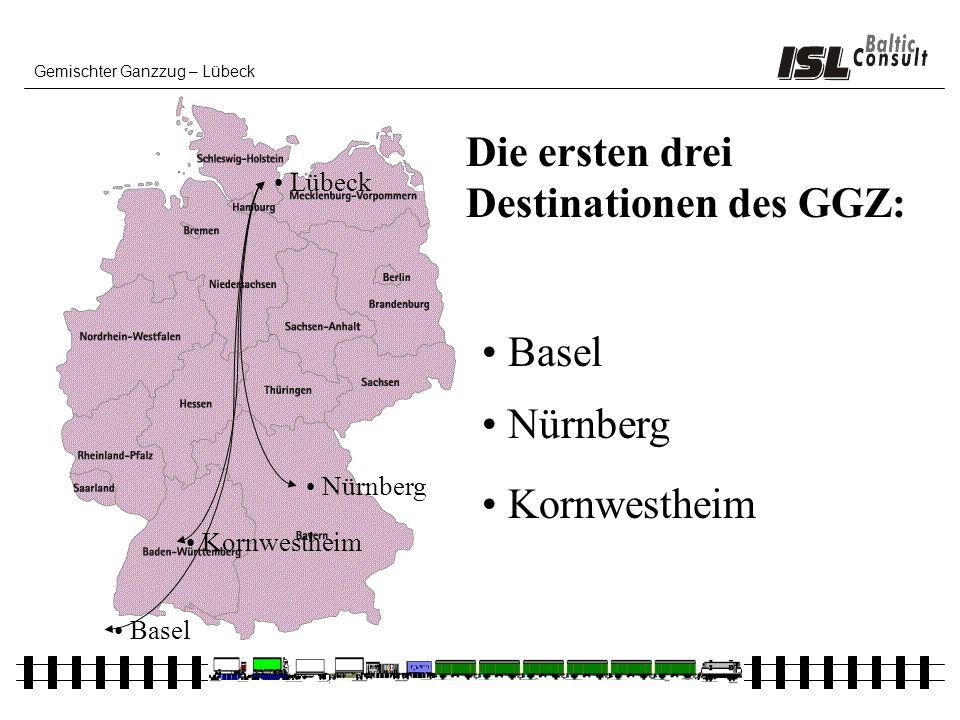 Gemischter Ganzzug – Lübeck Die ersten drei Destinationen des GGZ: Basel Nürnberg Kornwestheim Lübeck Basel Nürnberg Kornwestheim