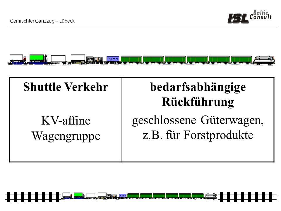 Gemischter Ganzzug – Lübeck Shuttle Verkehr KV-affine Wagengruppe bedarfsabhängige Rückführung geschlossene Güterwagen, z.B. für Forstprodukte