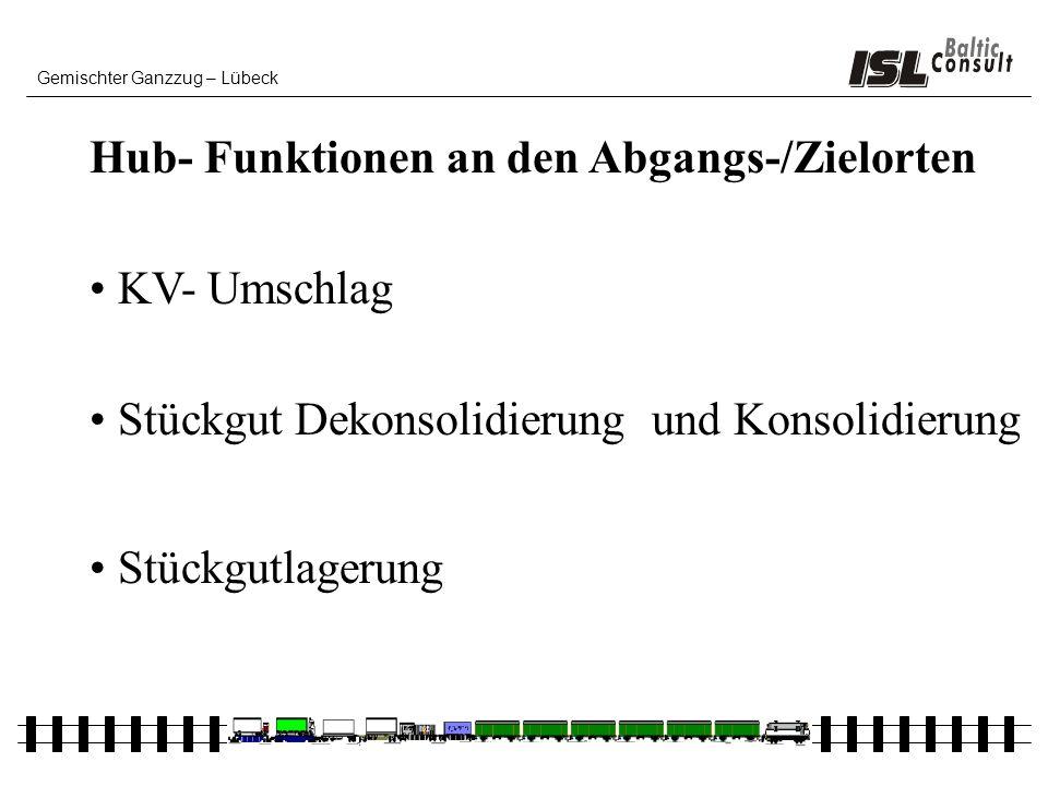 Gemischter Ganzzug – Lübeck KV- Umschlag Hub- Funktionen an den Abgangs-/Zielorten Stückgut Dekonsolidierung und Konsolidierung Stückgutlagerung