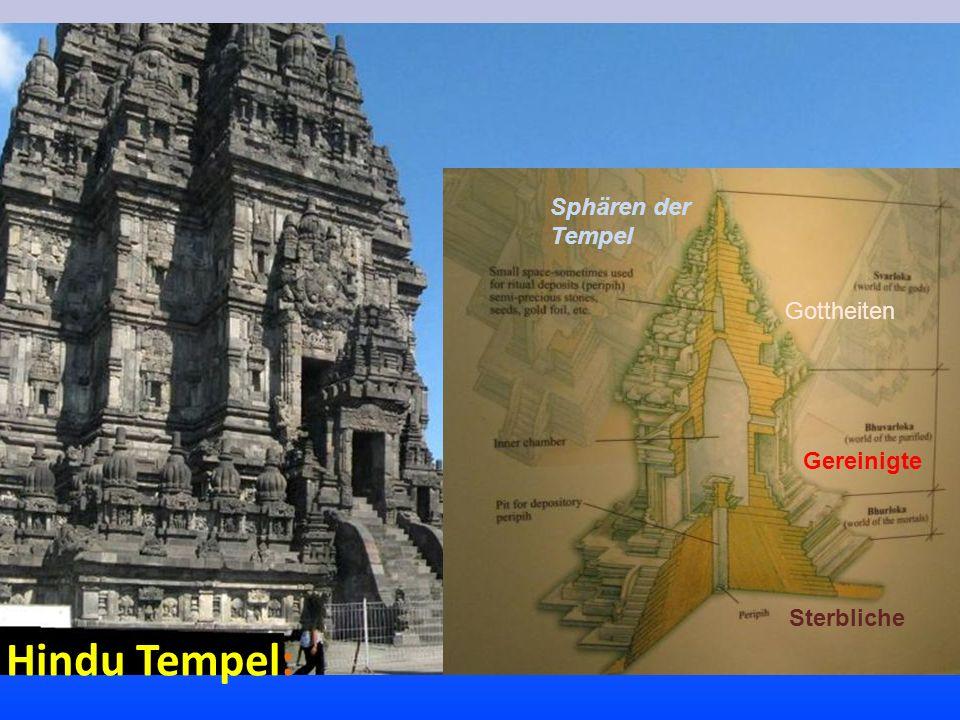 Hindu Tempel: Sphären der Tempel Gottheiten Gereinigte Sterbliche