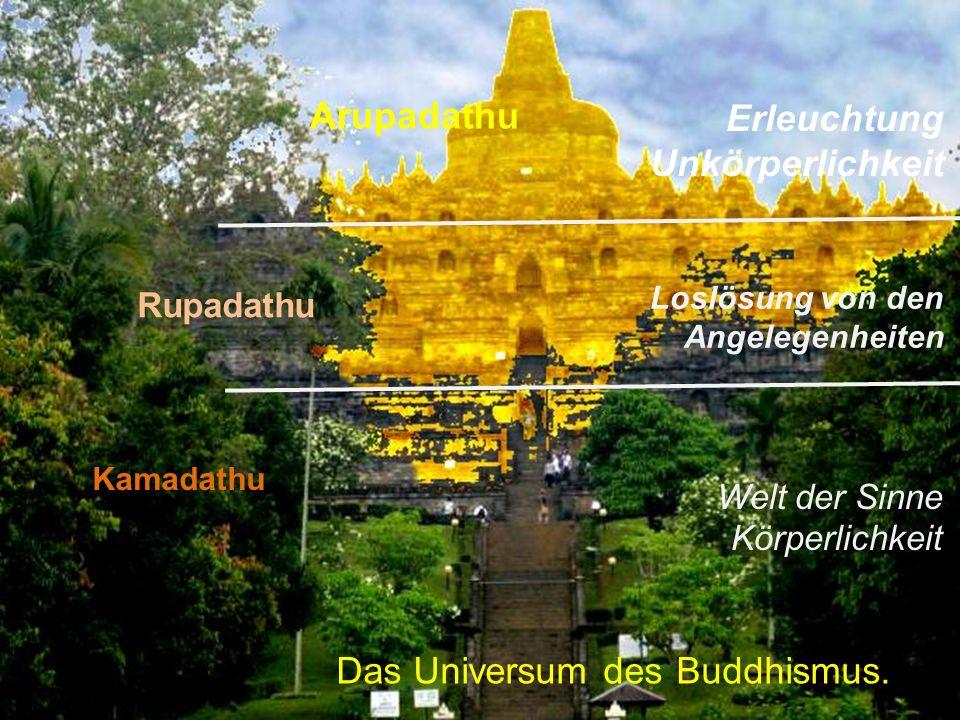 Das Universum des Buddhismus. Welt der Sinne Körperlichkeit Kamadathu Loslösung von den Angelegenheiten Rupadathu Erleuchtung Unkörperlichkeit Arupada