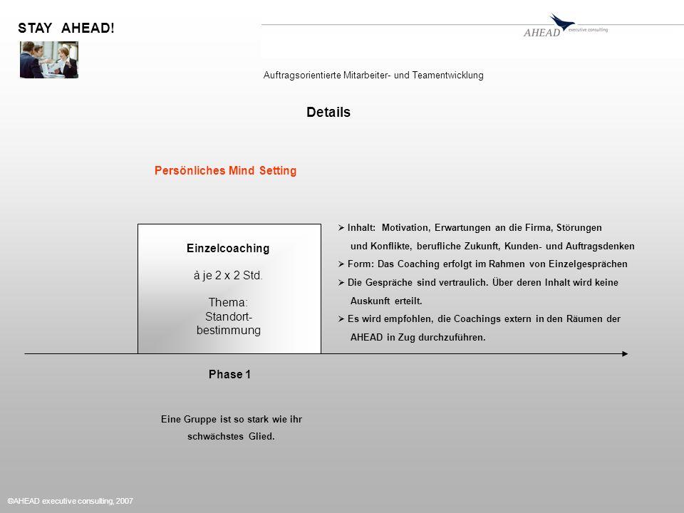 ©AHEAD executive consulting, 2007 Workshop 1 Tag, Intern / extern Themen: - Von der Gruppe zum Team -Kommunikation - Konfliktmanagement Phase 2 t Kooperation und Kommunikation Teamarbeit halbiert den Aufwand und verdoppelt den Nutzen.