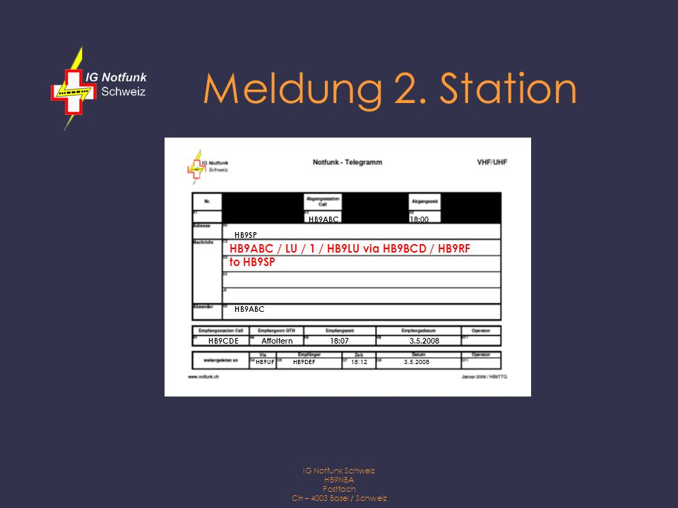 IG Notfunk Schweiz HB9NBA Postfach CH – 4003 Basel / Schweiz Meldung 2.