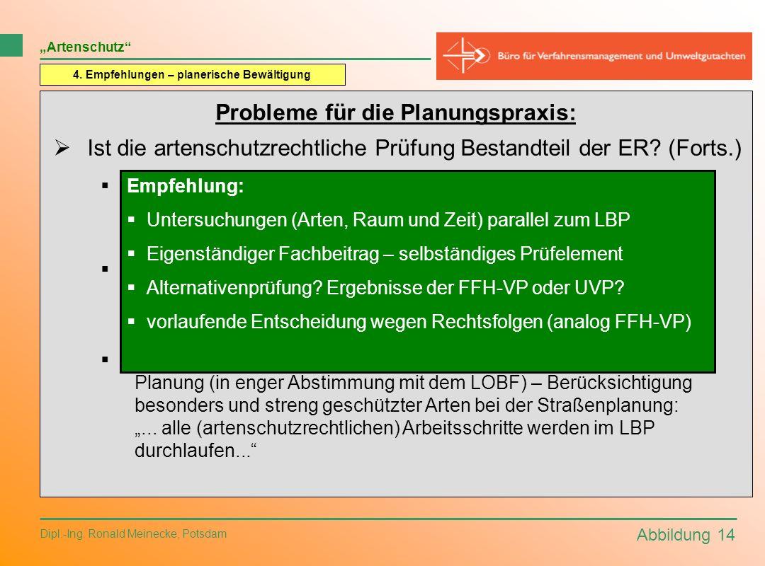 Abbildung 14 Dipl.-Ing. Ronald Meinecke, Potsdam Artenschutz 4. Empfehlungen – planerische Bewältigung Probleme für die Planungspraxis: Ist die artens