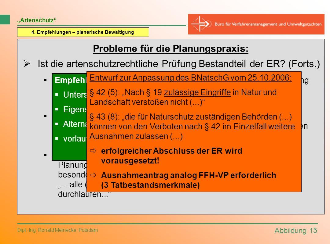 Abbildung 15 Dipl.-Ing. Ronald Meinecke, Potsdam Artenschutz 4. Empfehlungen – planerische Bewältigung Probleme für die Planungspraxis: Ist die artens