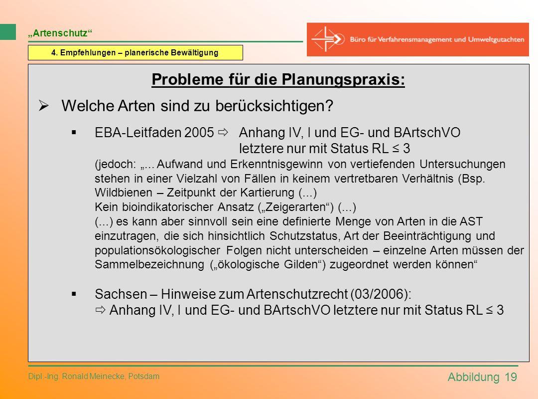 Abbildung 19 Dipl.-Ing. Ronald Meinecke, Potsdam Artenschutz 4. Empfehlungen – planerische Bewältigung Probleme für die Planungspraxis: Welche Arten s