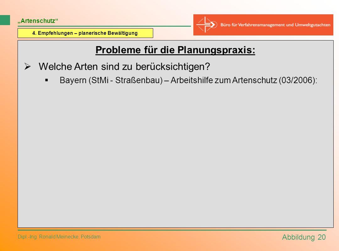 Abbildung 20 Dipl.-Ing. Ronald Meinecke, Potsdam Artenschutz 4. Empfehlungen – planerische Bewältigung Probleme für die Planungspraxis: Welche Arten s