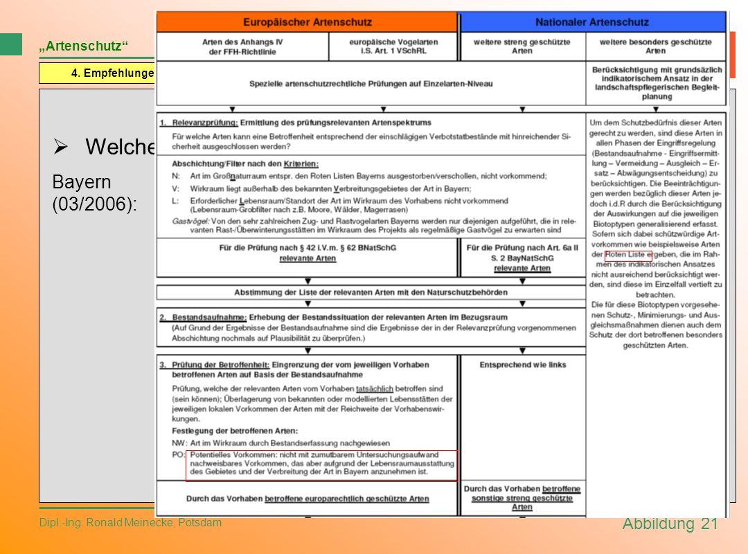 Abbildung 21 Dipl.-Ing. Ronald Meinecke, Potsdam Artenschutz 4. Empfehlungen – planerische Bewältigung Probleme für die Planungspraxis: Welche Arten s