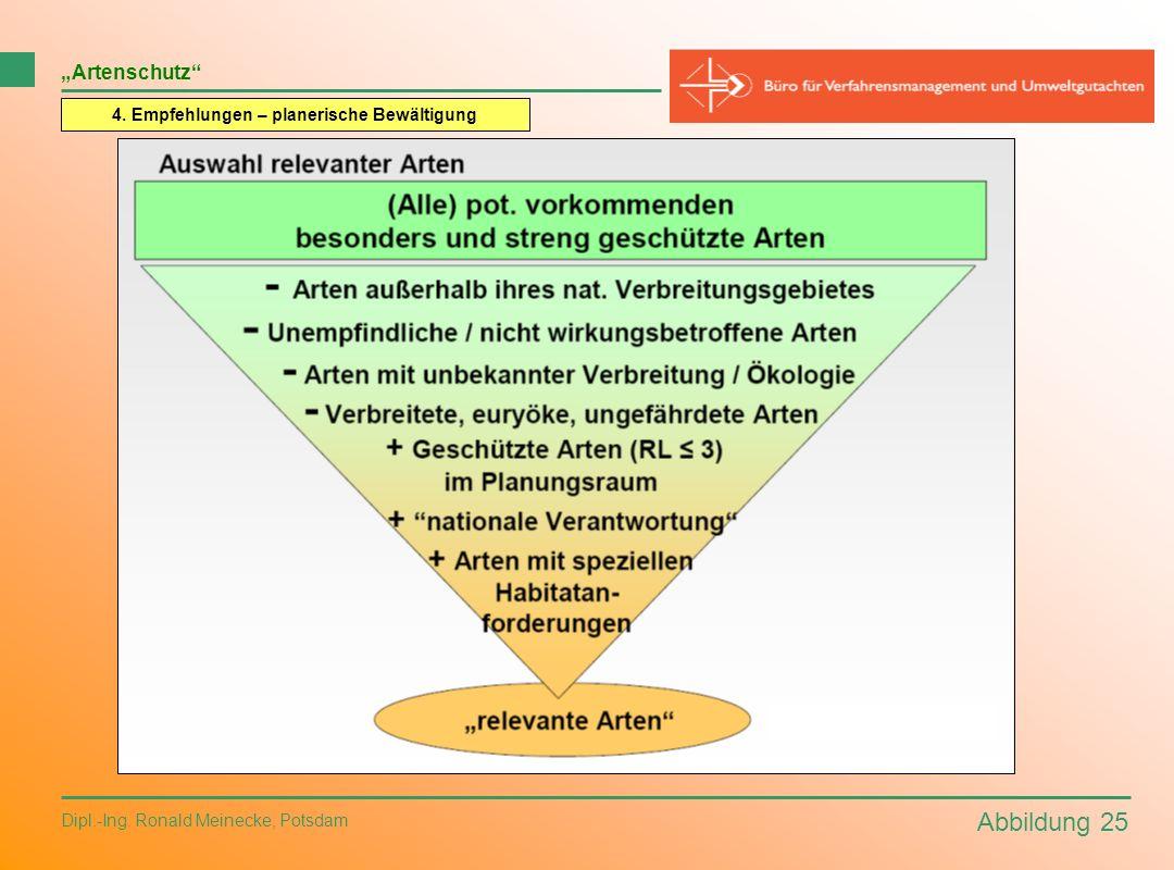 Abbildung 25 Dipl.-Ing. Ronald Meinecke, Potsdam Artenschutz 4. Empfehlungen – planerische Bewältigung