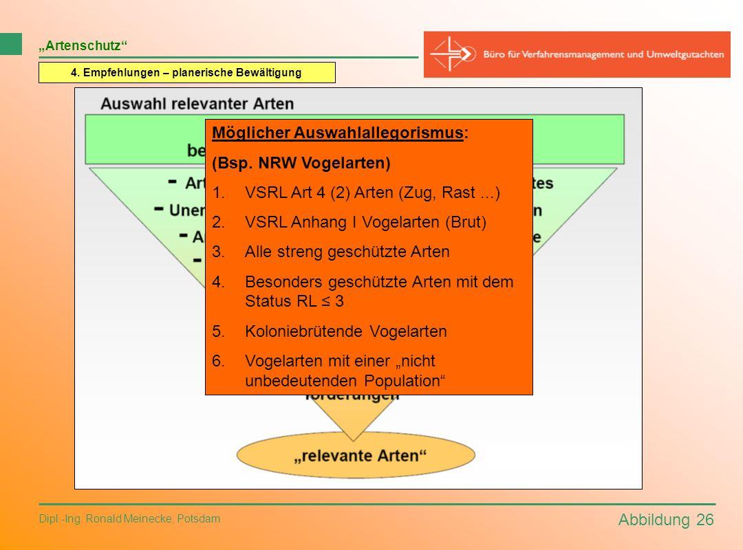 Abbildung 26 Dipl.-Ing. Ronald Meinecke, Potsdam Artenschutz 4. Empfehlungen – planerische Bewältigung Möglicher Auswahlallegorismus: (Bsp. NRW Vogela