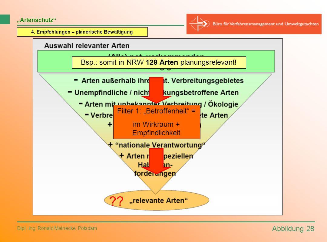 Abbildung 28 Dipl.-Ing. Ronald Meinecke, Potsdam Artenschutz 4. Empfehlungen – planerische Bewältigung Bsp.: somit in NRW 128 Arten planungsrelevant!