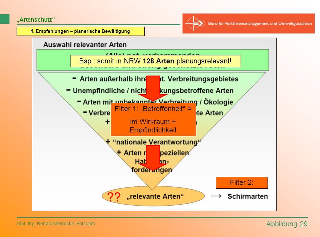 Abbildung 29 Dipl.-Ing. Ronald Meinecke, Potsdam Artenschutz 4. Empfehlungen – planerische Bewältigung Bsp.: somit in NRW 128 Arten planungsrelevant!